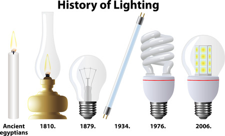 History of Lighting Vettoriali