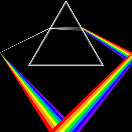 refracting: Color in the spectrum