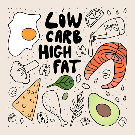 Keto diet doodle style vector illustration . Low carb high fat eating slogan . Freehand color drawing . Vector work