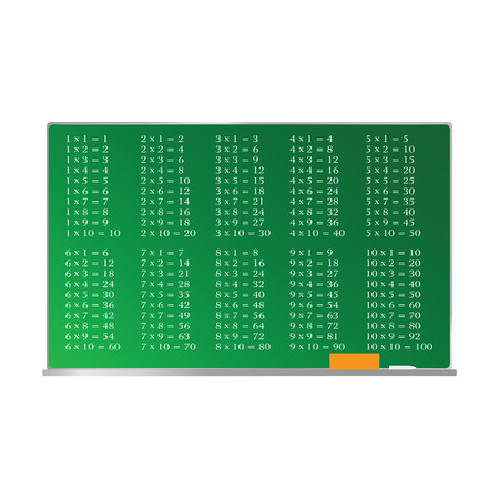 multiplicacion: Ilustración de la placa de la escuela con tabla de multiplicar del vector Vectores