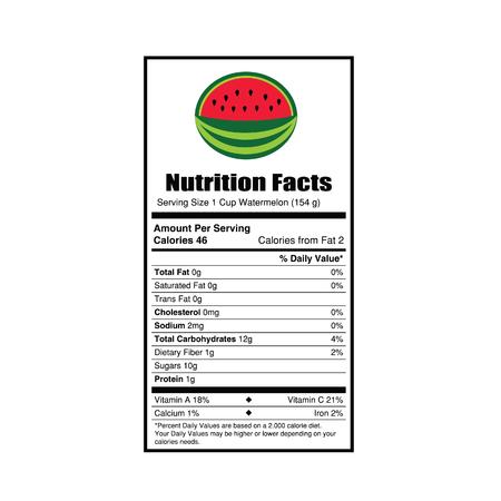 facts: nutrition facts watermelon value illustration Illustration