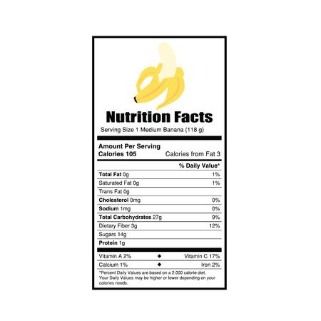 nutrition facts banana value illustration