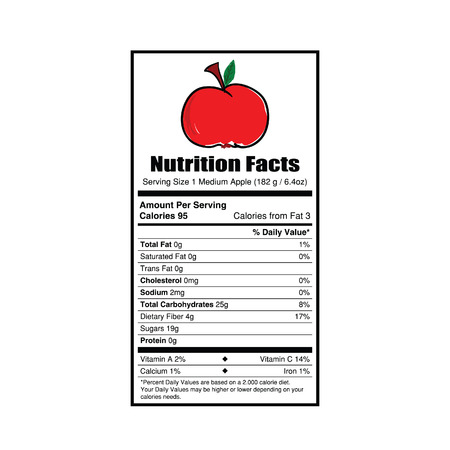facts: nutrition facts apple value illustration