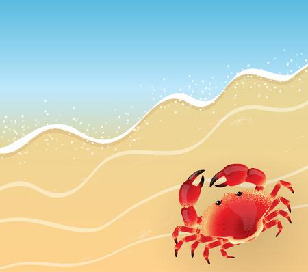 Abstract beeld van de zee. Seashore.