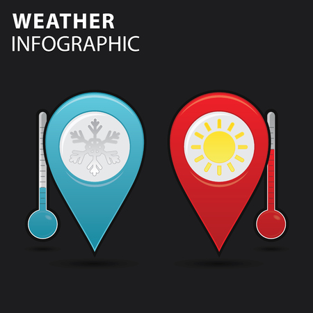 locate: Weather info graphic, thermometer with locate pins measuring heat and cold