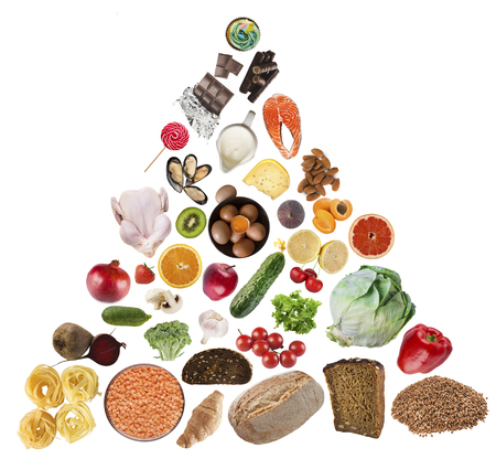 Food pyramid on white background. Balanced diet concept