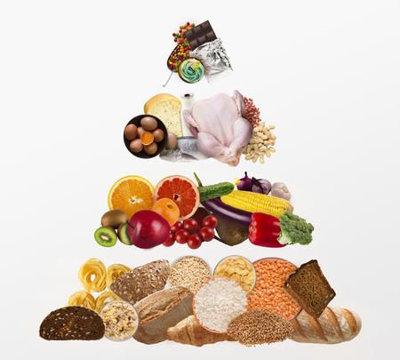 Pirámide alimenticia aislada sobre fondo blanco. Concepto de pirámide de dieta