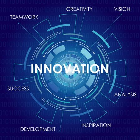 Components of Innovation. Vitual Diagram on Blue Background, Crop