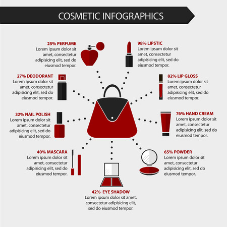 every day: Flat vector cosmetics infographics and makeup design elements. osmetics that women take in a bag every day.
