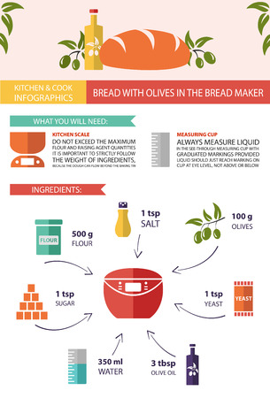 bread maker: Vector infographic in modern colors of kitchen  cooking. How to cook bread with olives in the bread maker.