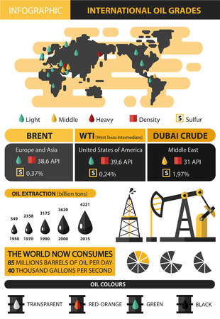 grades: Vector flat style infographic of international oil grades, oil colours, oil extraction.