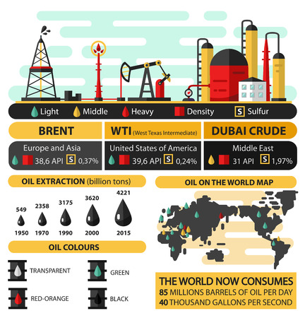 flat style infographic of international oil grades, colours, extraction with world map, rig, pumping station, storage and factory isolated on white background