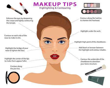 Set make-up tips. Gedetailleerd realistisch vrouwengezicht met schoonheidsmiddelen. Make-uptechnieken: markeren en contouren. Vlakke stijl vector illustratie.