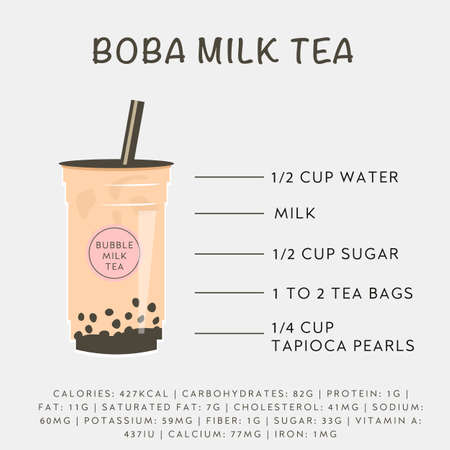 Bubble milk tea recipe and nutrition facts. Banner for taiwanese drink. Boba with black tapioca pearls. Menu for asian beverages. Ingredients. Vector illustration.