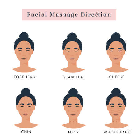 Infographic of facial yoga. Massage direction for Natural Rose Quartz Stone Scraper, Gua Sha. Woman portrait for face massage. Acupuncture, lifting anti aging, wrinkle remover beauty method. Vector. 矢量图片