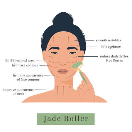 Infographic of Jade roller for facial