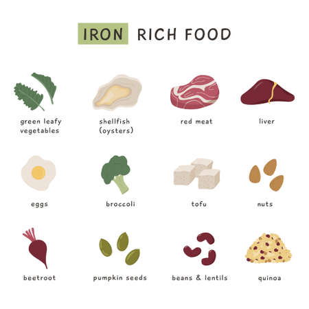 Collection of food containing Iron. Red meat, liver, sea food, egg, beans and nuts. Dietetic organic nutrition. Different healthy products information card. Iron rich food sources.
