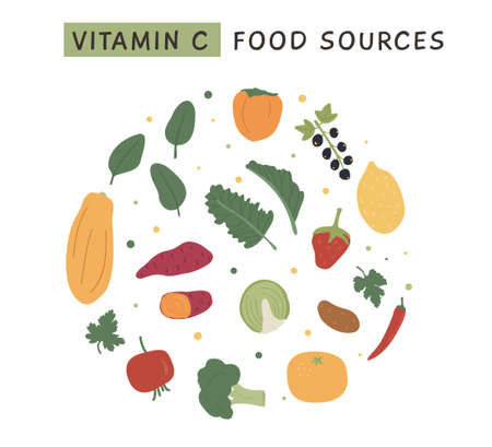 Set of Vitamin C foods for healthy diet. Circle composition with fruits and vegetables enriched with ascorbic acid. Dietetic food, organic nutrition composition. Vector illustration in flat style.