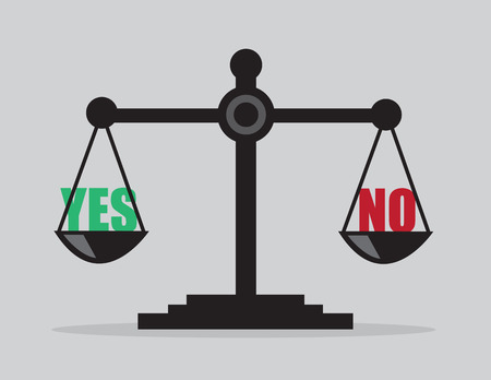 yes or no: YES and NO text on opposite ends of a scale