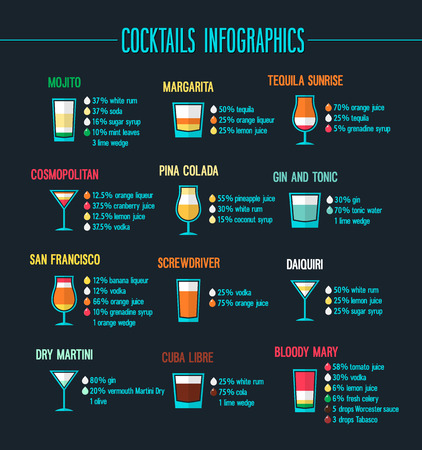 Cocktails infographic set. Vector illustration.