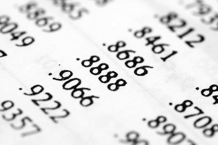 decimal:  Probability indices