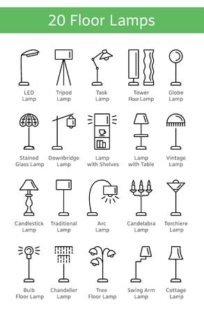 Nowoczesne i zabytkowe lampy podłogowe. Zestaw opraw stojących. Oświetlenie domu i biura. Pochodnie. Kolekcja ikon wektorowych. Pojedyncze obiekty na białym tle.