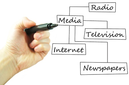 industry communication: Media concept  Stock Photo
