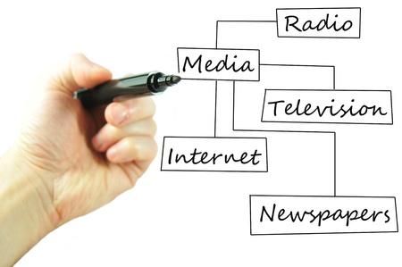 Media concept  Foto de archivo