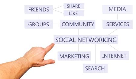 Social network Stock Photo - 14455299