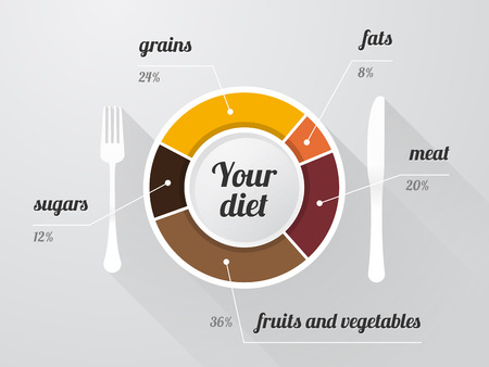 plate with a graph of the composition of a balanced diet and long shadows Vector