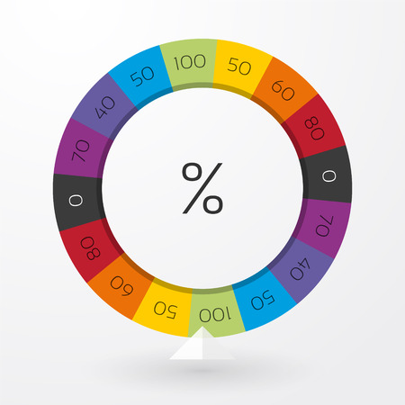 colour wheel: color wheel of fortune with arrow indicators and percent