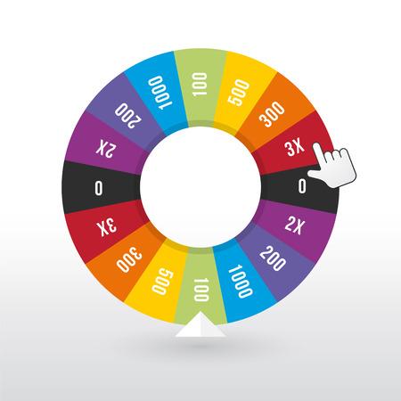 rueda de la fortuna: color de suerte rueda con la cantidad de dinero Vectores