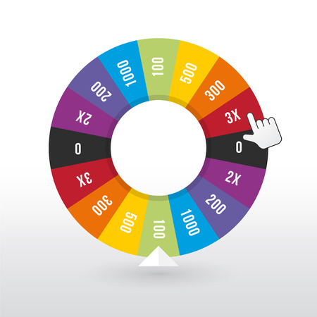 wheel of fortune: color wheel luck with the amount of money