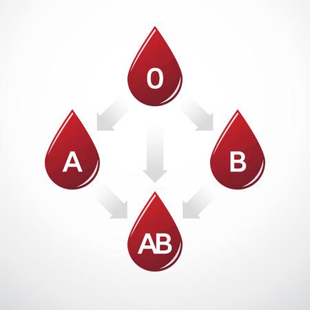 simple diagram of blood type compatibility Stock Illustratie