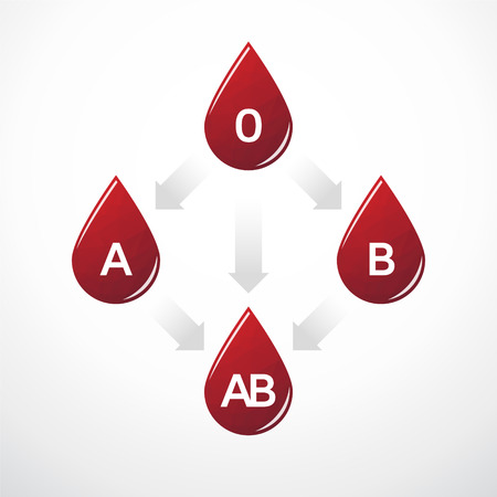 simple diagram of blood type compatibility Illustration