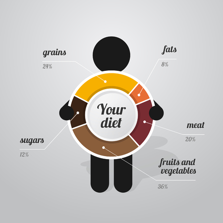 a portion: figure man holds graph of  healthy diet