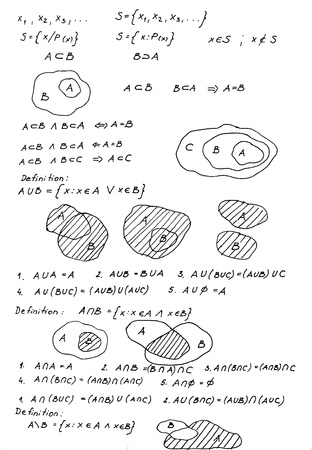 formulae: Handwriting of mathematical calculations and formulae with various operations