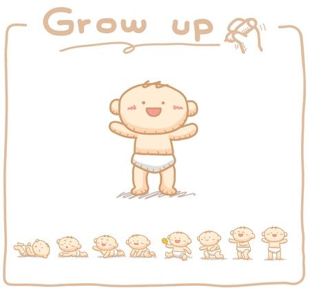 Dibujado a mano bebé crezca con 8 pasos. Ilustración de vector