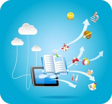 전자 책, 태블릿 PC, 클라우드 컴퓨팅, 교육 개념