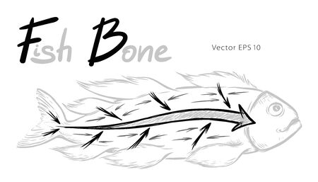 Ishikawa fishbone diagram detailed vector sketch illustration