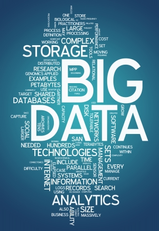 Word Cloud Big Data photo
