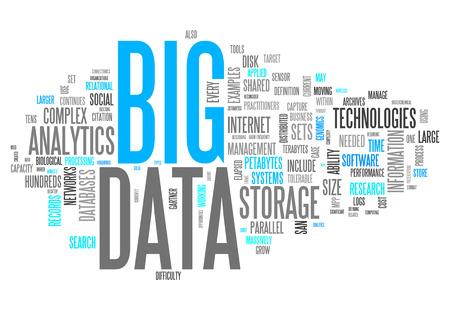big size: Word Cloud Big Data