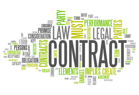 contracting: Word Cloud with Contract related tags