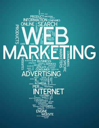 Word Cloud Web Marketing