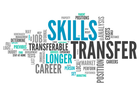 transferable: Word Cloud with Skills Transfer related tags