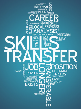 transferred: Word Cloud with Skills Transfer related tags
