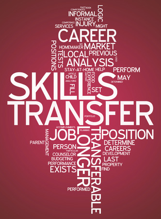 competences: Word Cloud with Skills Transfer related tags