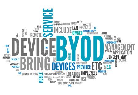 BYOD の単語の雲関連タグ 写真素材
