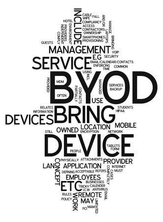 Word Cloud with BYOD related tags photo