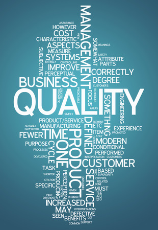 maintainability: Word Cloud with Quality related tags